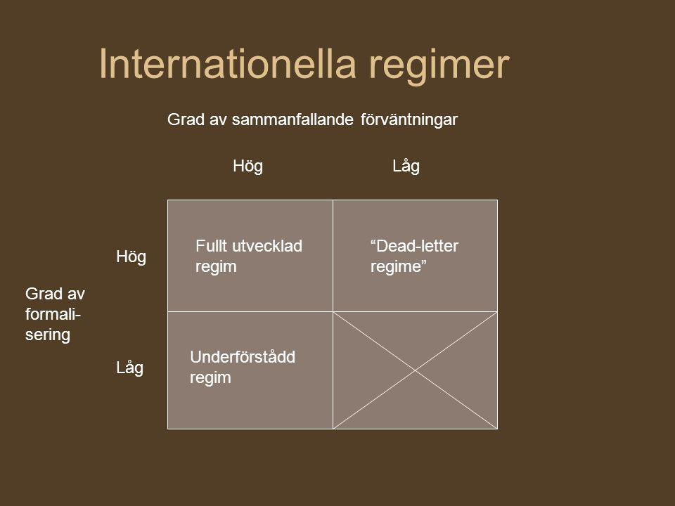 """Internationella regimer Grad av sammanfallande förväntningar HögLåg Grad av formali- sering Hög Låg Fullt utvecklad regim """"Dead-letter regime"""" Underfö"""