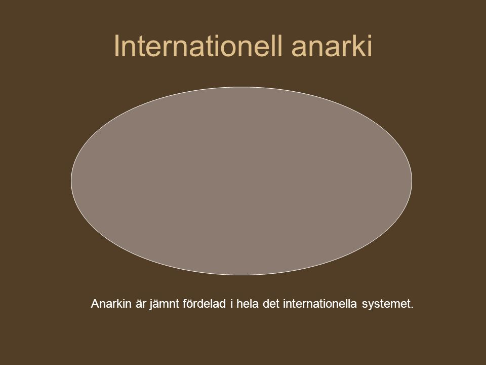 Anarkin är jämnt fördelad i hela det internationella systemet. Internationell anarki