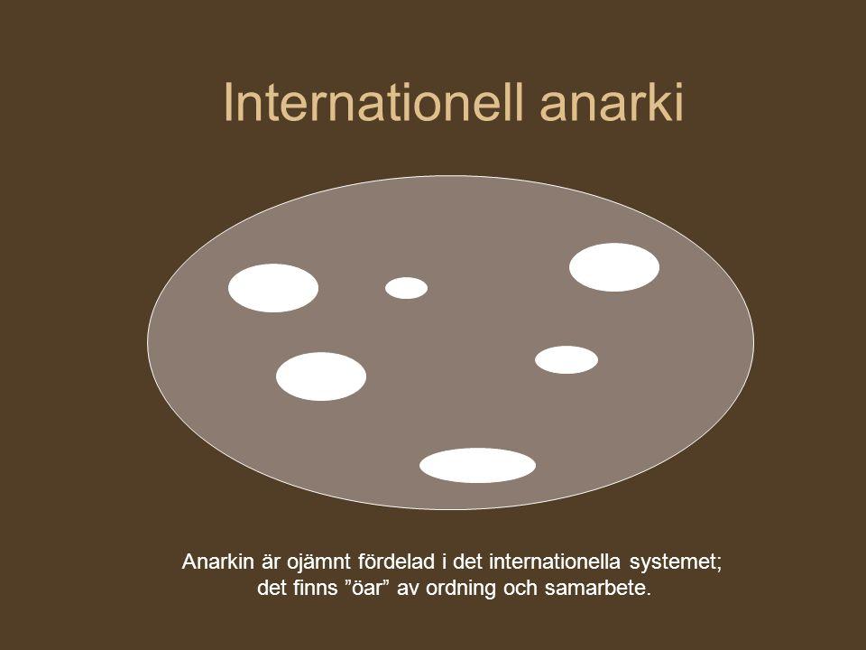 """Anarkin är ojämnt fördelad i det internationella systemet; det finns """"öar"""" av ordning och samarbete. Internationell anarki"""