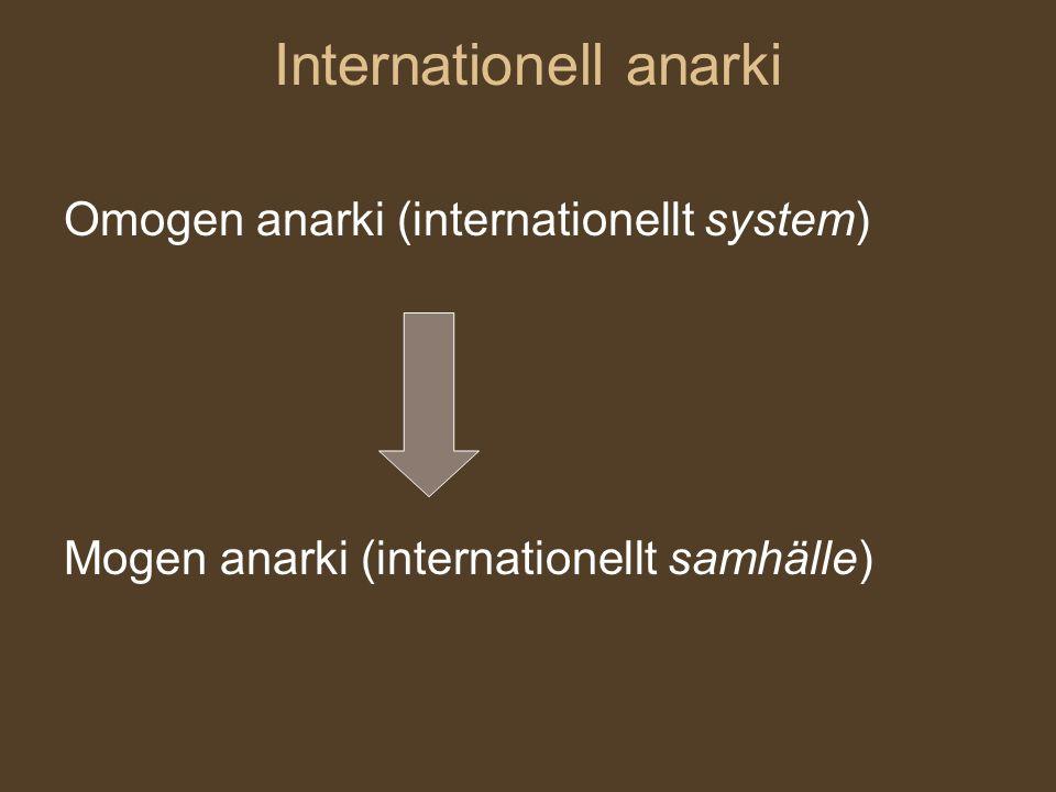 Internationell anarki Omogen anarki (internationellt system) Mogen anarki (internationellt samhälle)