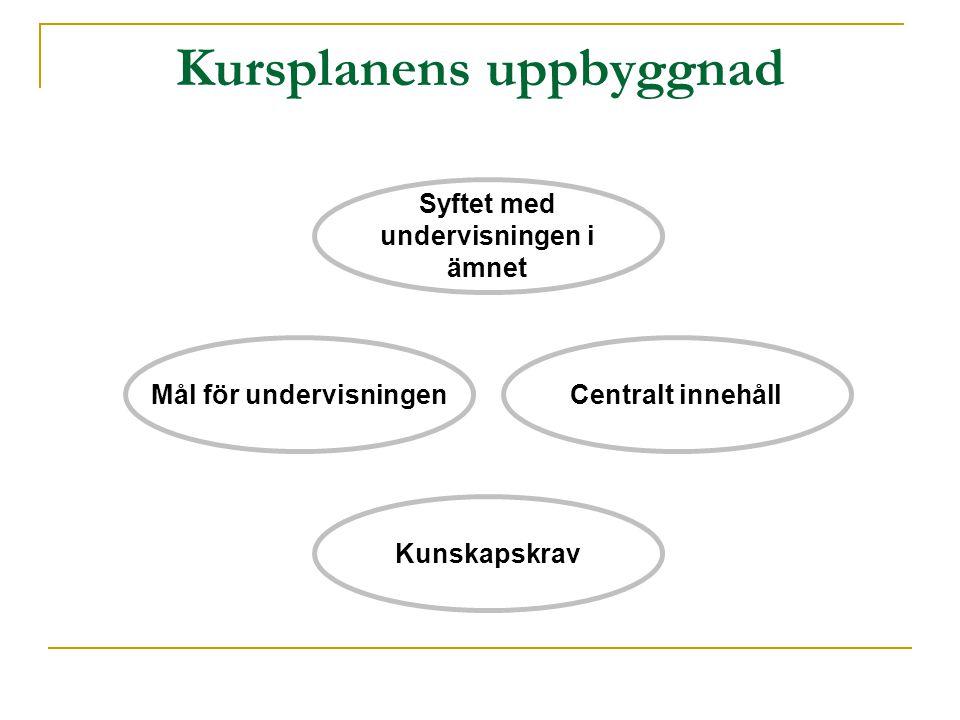 Kursplanens uppbyggnad Syftet med undervisningen i ämnet Mål för undervisningenCentralt innehåll Kunskapskrav