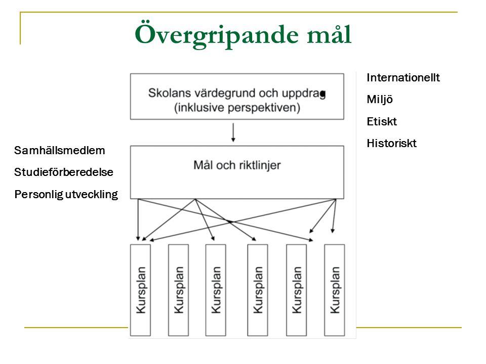 Läroplan: Värdegrund och uppdrag Ny skollag: skolväsendet syftar till att elever ska inhämta och utveckla kunskaper och värden.