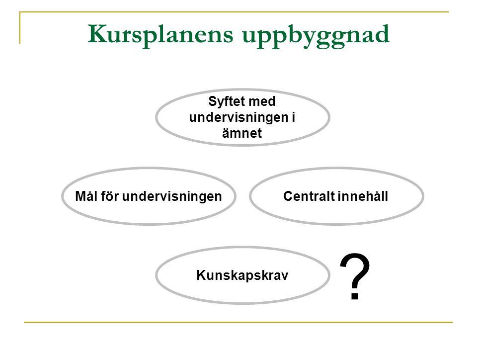 Kursplanens uppbyggnad Syftet med undervisningen i ämnet Mål för undervisningenCentralt innehåll Kunskapskrav ?