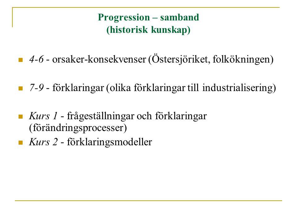 Progression – samband (historisk kunskap) 4-6 - orsaker-konsekvenser (Östersjöriket, folkökningen) 7-9 - förklaringar (olika förklaringar till industrialisering) Kurs 1 - frågeställningar och förklaringar (förändringsprocesser) Kurs 2 - förklaringsmodeller