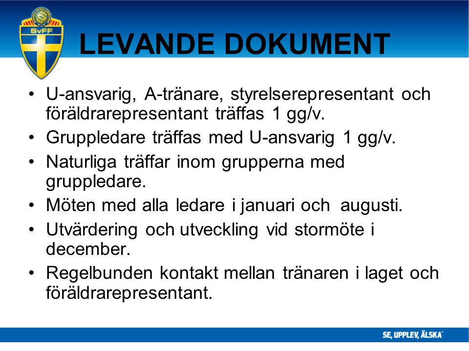 LEVANDE DOKUMENT U-ansvarig, A-tränare, styrelserepresentant och föräldrarepresentant träffas 1 gg/v. Gruppledare träffas med U-ansvarig 1 gg/v. Natur