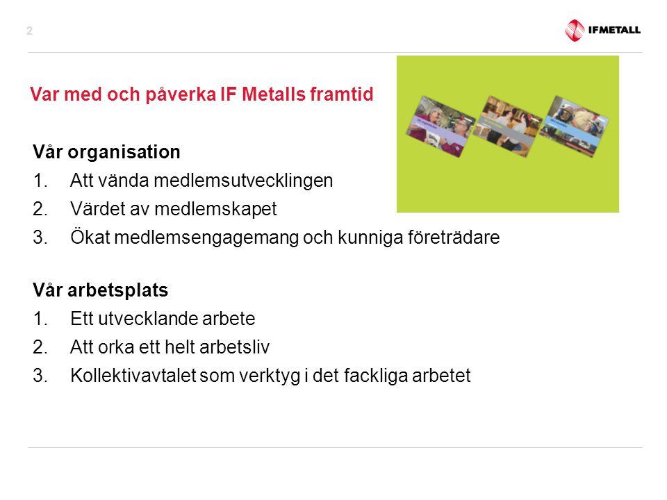 Var med och påverka IF Metalls framtid Vår organisation 1.Att vända medlemsutvecklingen 2.Värdet av medlemskapet 3.Ökat medlemsengagemang och kunniga