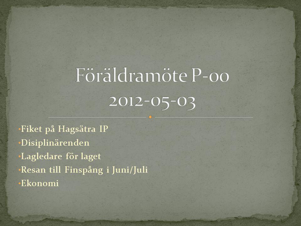 Fiket på Hagsätra IP Disiplinärenden Lagledare för laget Resan till Finspång i Juni/Juli Ekonomi