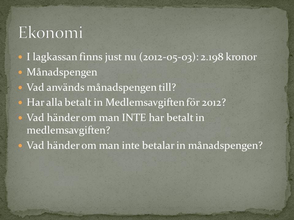 I lagkassan finns just nu (2012-05-03): 2.198 kronor Månadspengen Vad används månadspengen till? Har alla betalt in Medlemsavgiften för 2012? Vad händ