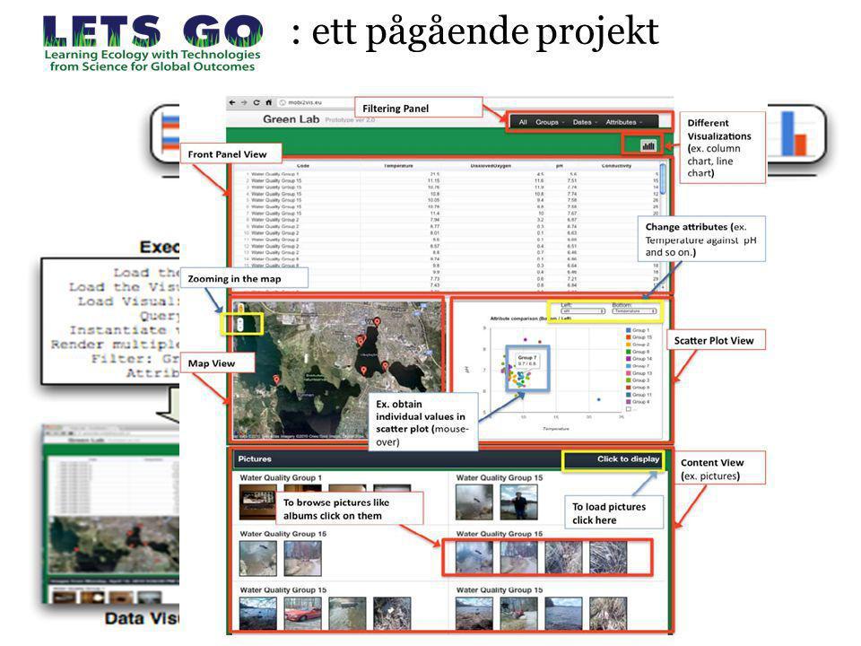IG 5: Multimedial och mobil information Arbete: inriktas på utveckling av mobila, trådlösa och webb 2.0- applikationer för att stödja informationsutby