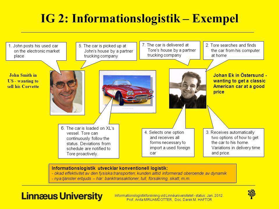 IG 2: Informationslogistik (IL) VAD – IL = förmedling av information, oberoende av mediet – IL ambition = att rätt information levereras på rätt sätt