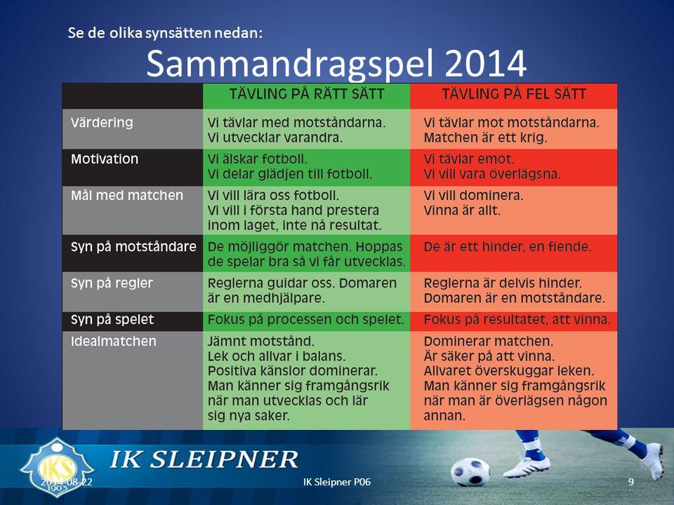 Sammandragspel 2014 2014-08-22IK Sleipner P069 Se de olika synsätten nedan: