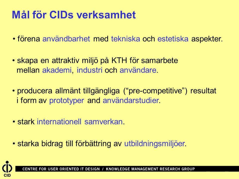 Mål för CIDs verksamhet förena användbarhet med tekniska och estetiska aspekter.