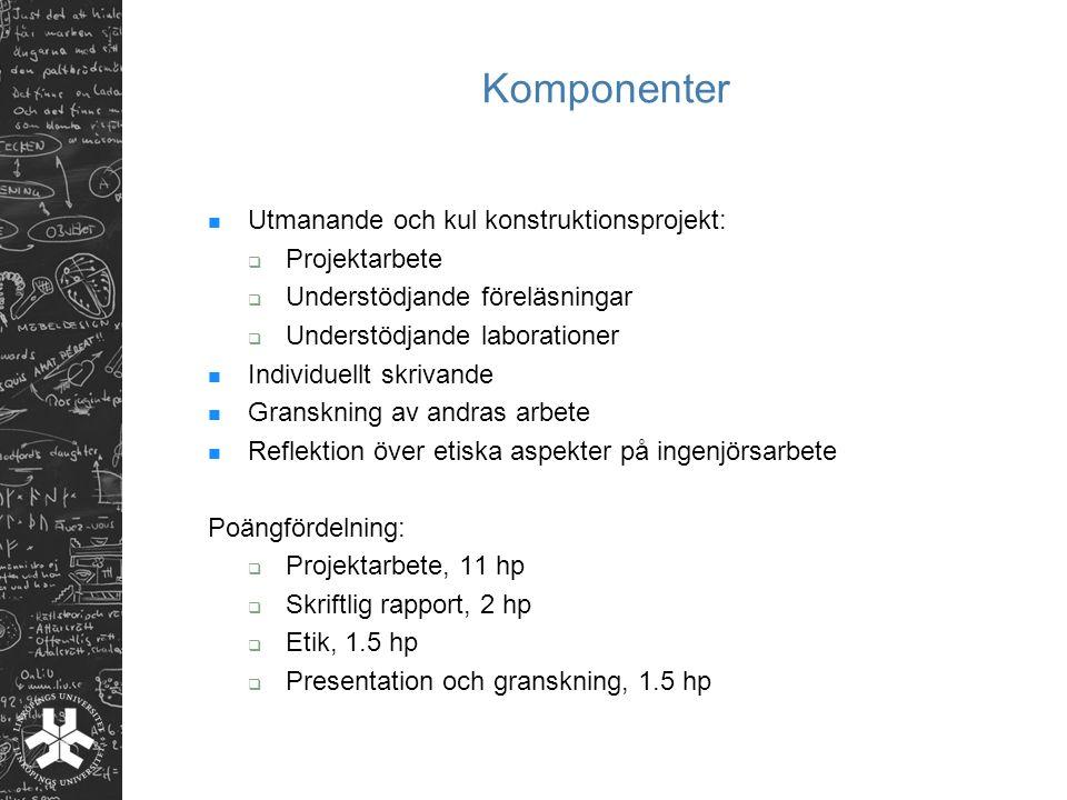 Komponenter Utmanande och kul konstruktionsprojekt:  Projektarbete  Understödjande föreläsningar  Understödjande laborationer Individuellt skrivande Granskning av andras arbete Reflektion över etiska aspekter på ingenjörsarbete Poängfördelning:  Projektarbete, 11 hp  Skriftlig rapport, 2 hp  Etik, 1.5 hp  Presentation och granskning, 1.5 hp