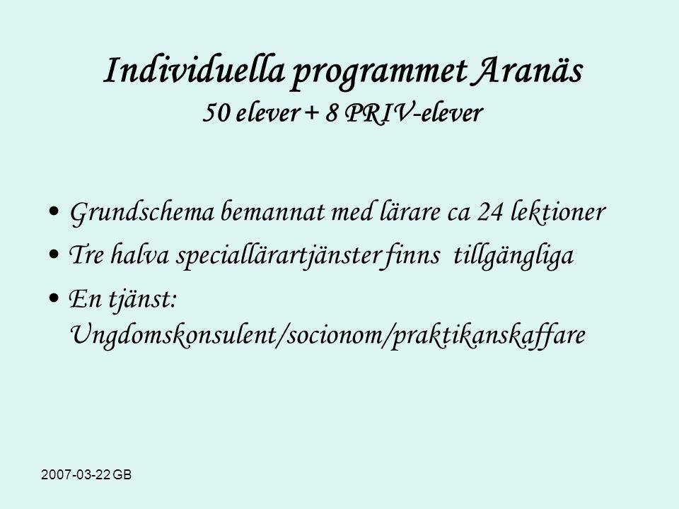 2007-03-22 GB Individuella programmet Aranäs 50 elever + 8 PRIV-elever Grundschema bemannat med lärare ca 24 lektioner Tre halva speciallärartjänster finns tillgängliga En tjänst: Ungdomskonsulent/socionom/praktikanskaffare