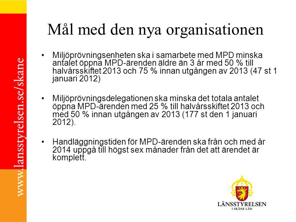 Mål med den nya organisationen Miljöprövningsenheten ska i samarbete med MPD minska antalet öppna MPD-ärenden äldre än 3 år med 50 % till halvårsskift