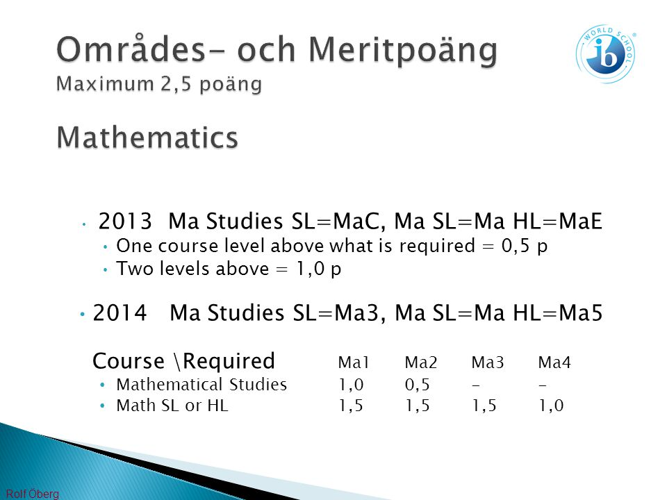 Områdes- och Meritpoäng Maximum 2,5 poäng Mathematics 2013 Ma Studies SL=MaC, Ma SL=Ma HL=MaE One course level above what is required = 0,5 p Two levels above = 1,0 p 2014 Ma Studies SL=Ma3, Ma SL=Ma HL=Ma5 Course \Required Ma1Ma2Ma3Ma4 Mathematical Studies1,00,5 -- Math SL or HL1,51,51,51,0 Rolf Öberg