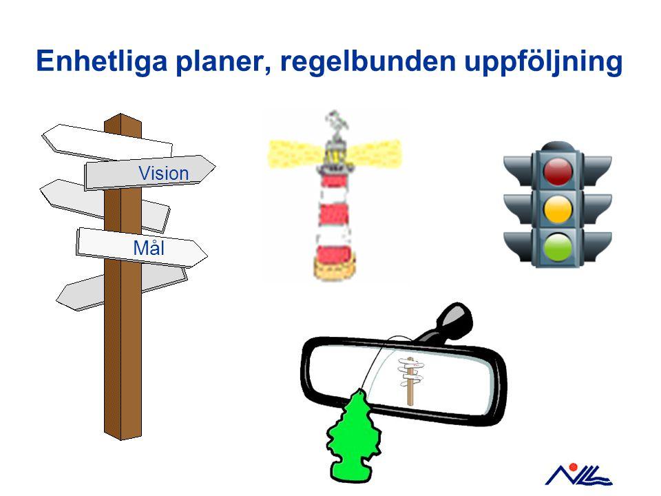 Mål Vision Enhetliga planer, regelbunden uppföljning