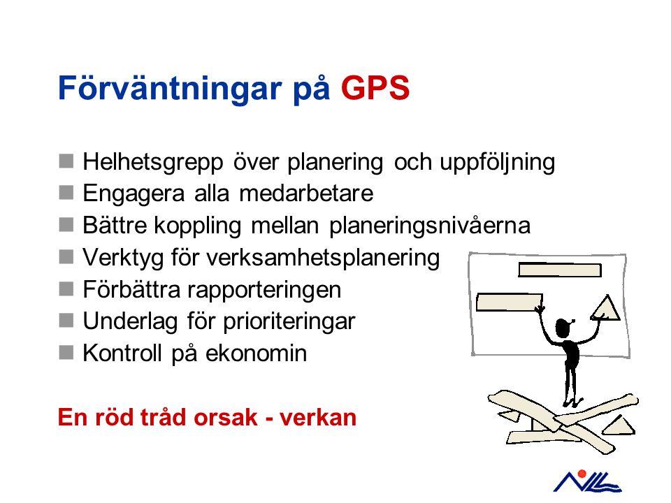Förväntningar på GPS Helhetsgrepp över planering och uppföljning Engagera alla medarbetare Bättre koppling mellan planeringsnivåerna Verktyg för verks