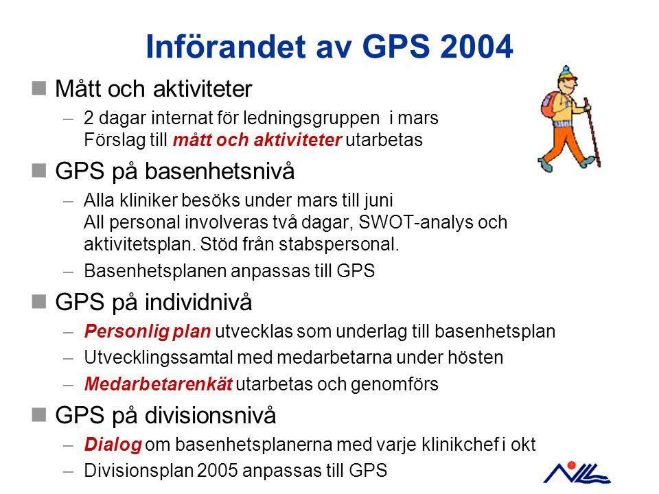 Införandet av GPS 2004 Mått och aktiviteter –2 dagar internat för ledningsgruppen i mars Förslag till mått och aktiviteter utarbetas GPS på basenhetsnivå –Alla kliniker besöks under mars till juni All personal involveras två dagar, SWOT-analys och aktivitetsplan.