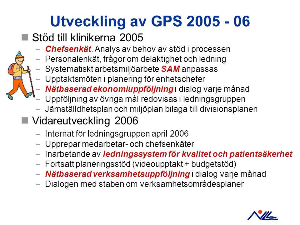 Utveckling av GPS 2005 - 06 Stöd till klinikerna 2005 –Chefsenkät. Analys av behov av stöd i processen –Personalenkät, frågor om delaktighet och ledni
