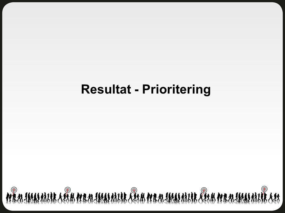 Resultat - Prioritering