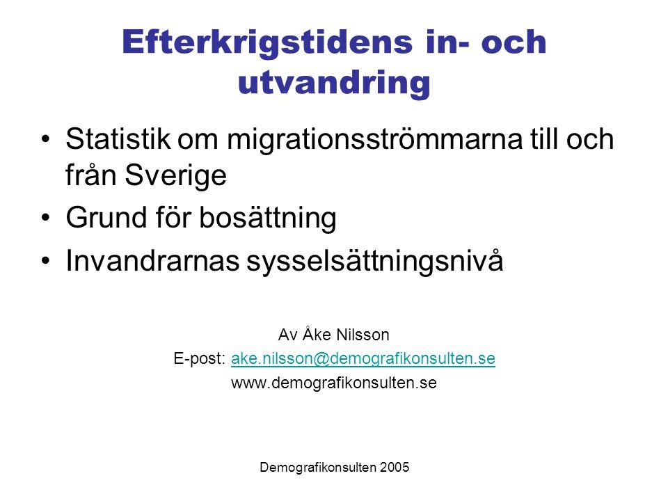 Demografikonsulten 2005 Efterkrigstidens in- och utvandring Statistik om migrationsströmmarna till och från Sverige Grund för bosättning Invandrarnas