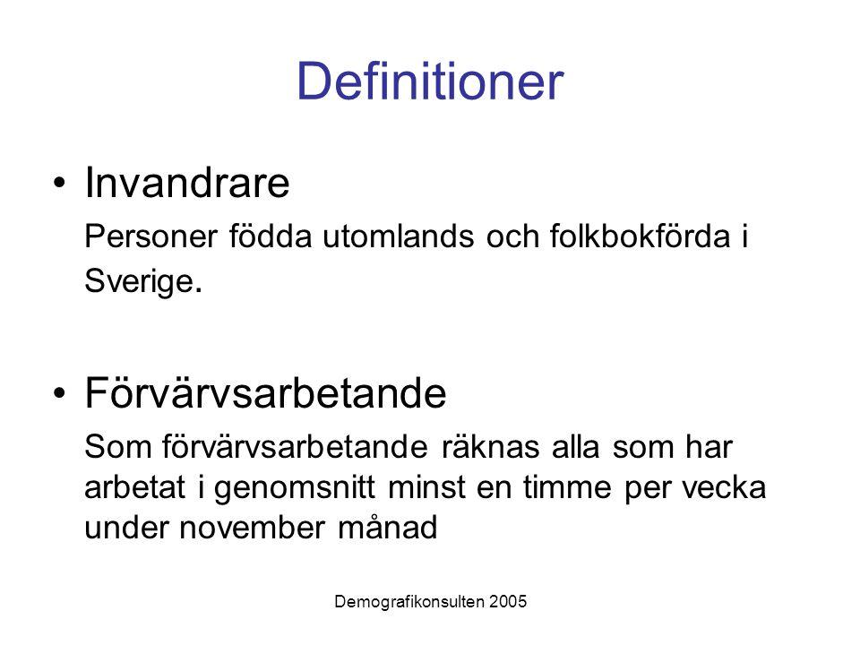 Demografikonsulten 2005 Definitioner Invandrare Personer födda utomlands och folkbokförda i Sverige. Förvärvsarbetande Som förvärvsarbetande räknas al