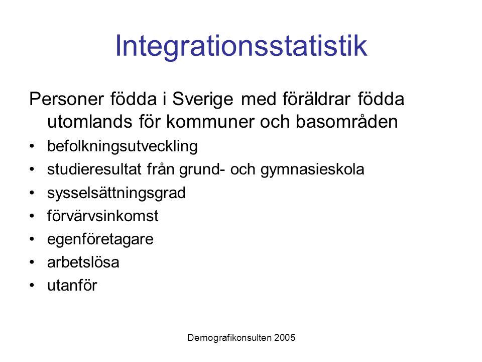 Demografikonsulten 2005 Integrationsstatistik Personer födda i Sverige med föräldrar födda utomlands för kommuner och basområden befolkningsutveckling studieresultat från grund- och gymnasieskola sysselsättningsgrad förvärvsinkomst egenföretagare arbetslösa utanför