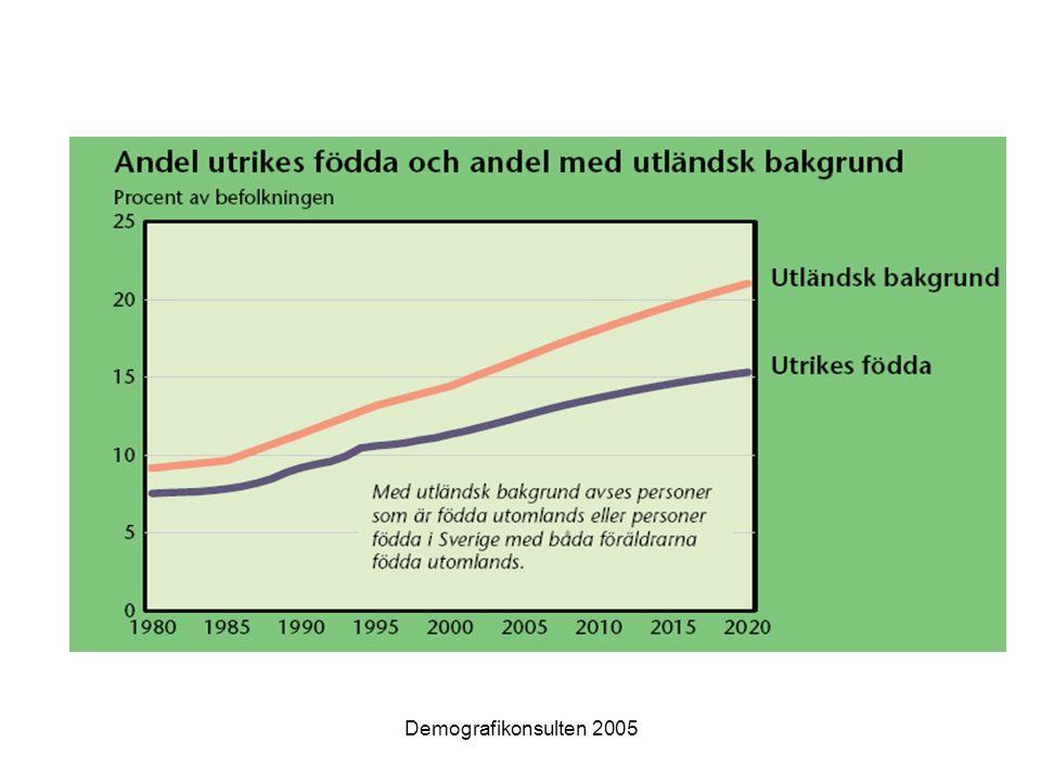 Definition Invandrare Har för avsikt att bosätta sig i Sverige minst ett år Uppehållstillstånd krävs för utomnordiska medborgare Utvandrare Har för avsikt att bosätta sig utomlands minst ett år