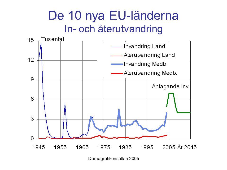 Demografikonsulten 2005 År i förvärvsarbete för män födda utomlands efter tid i Sverige