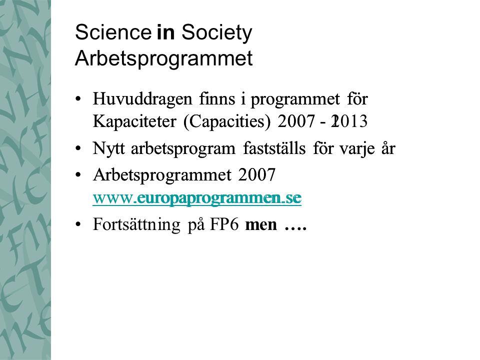 Science in Society Arbetsprogrammet Huvuddragen finns i programmet för Kapaciteter (Capacities) 2007 - 1 Nytt arbetsprogram fastställs för varje år Arbetsprogrammet 2007 www.europaprogrammen.se www.europaprogrammen.se Huvuddragen finns i programmet för Kapaciteter (Capacities) 2007 - 2013 Nytt arbetsprogram fastställs för varje år Arbetsprogrammet 2007 www.europaprogrammen.se www.europaprogrammen.se Fortsättning på FP6 men ….