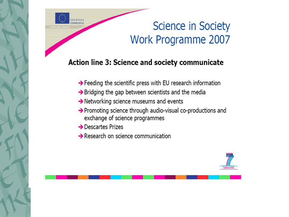 Science in Society Utlysningar (Calls) Bestämda mottagare (Grants to Named Recipients) Experter (Expert Contracts) Upphandlingar (Public Procurement) Integrering i de tematiska programmen (Embedding)