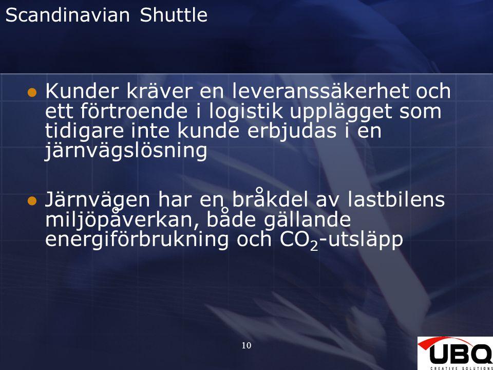 10 Kunder kräver en leveranssäkerhet och ett förtroende i logistik upplägget som tidigare inte kunde erbjudas i en järnvägslösning Järnvägen har en bråkdel av lastbilens miljöpåverkan, både gällande energiförbrukning och CO 2 -utsläpp Scandinavian Shuttle