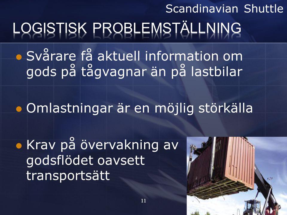 11 Svårare få aktuell information om gods på tågvagnar än på lastbilar Omlastningar är en möjlig störkälla Krav på övervakning av godsflödet oavsett transportsätt Scandinavian Shuttle