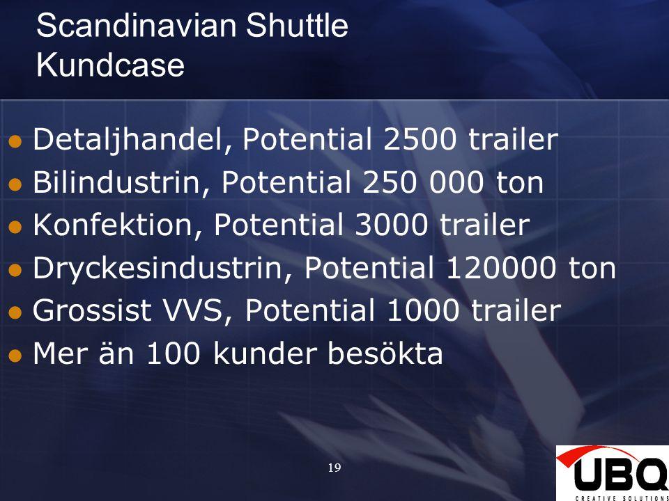 1922 Scandinavian Shuttle Kundcase Detaljhandel, Potential 2500 trailer Bilindustrin, Potential 250 000 ton Konfektion, Potential 3000 trailer Dryckesindustrin, Potential 120000 ton Grossist VVS, Potential 1000 trailer Mer än 100 kunder besökta