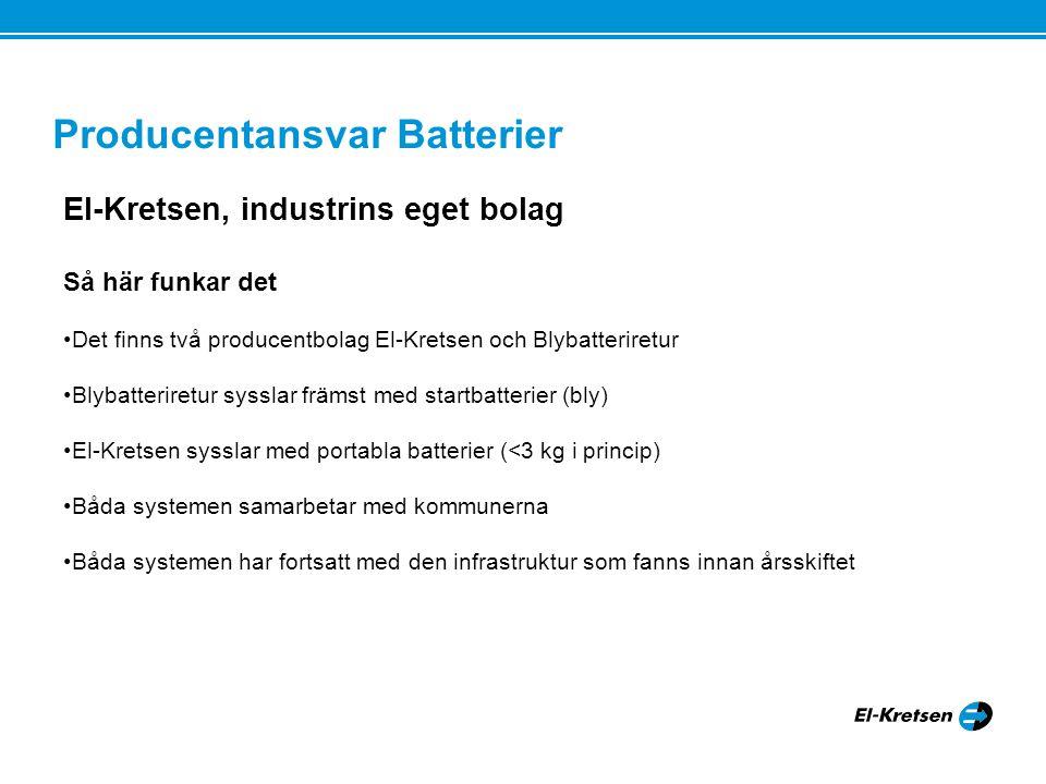 Producentansvar Batterier El-Kretsen, industrins eget bolag Så här funkar det Det finns två producentbolag El-Kretsen och Blybatteriretur Blybatteriretur sysslar främst med startbatterier (bly) El-Kretsen sysslar med portabla batterier (<3 kg i princip) Båda systemen samarbetar med kommunerna Båda systemen har fortsatt med den infrastruktur som fanns innan årsskiftet
