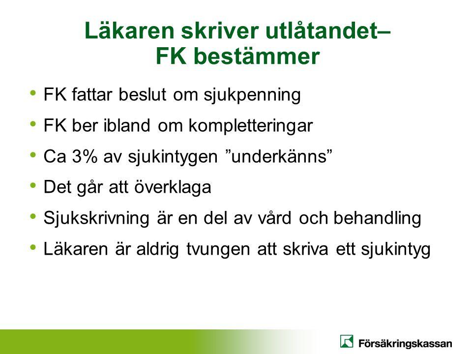 """Läkaren skriver utlåtandet– FK bestämmer FK fattar beslut om sjukpenning FK ber ibland om kompletteringar Ca 3% av sjukintygen """"underkänns"""" Det går at"""