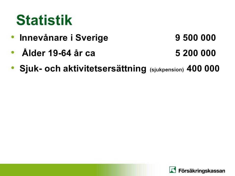 Statistik Innevånare i Sverige 9 500 000 Ålder 19-64 år ca 5 200 000 Sjuk- och aktivitetsersättning (sjukpension) 400 000 060820