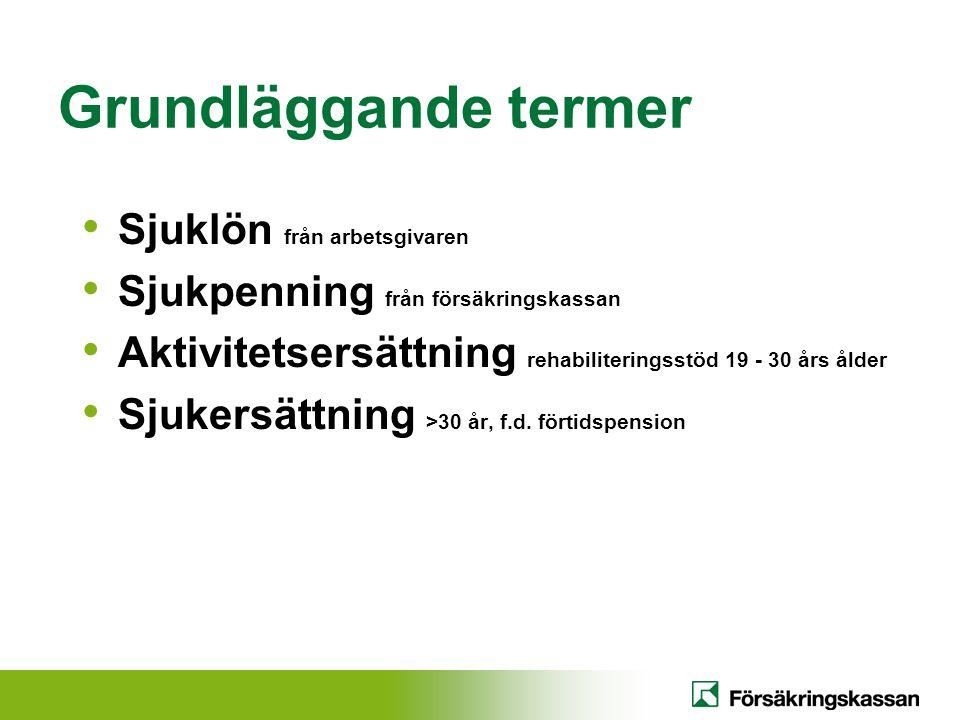 Grundläggande termer Sjuklön från arbetsgivaren Sjukpenning från försäkringskassan Aktivitetsersättning rehabiliteringsstöd 19 - 30 års ålder Sjukersättning >30 år, f.d.
