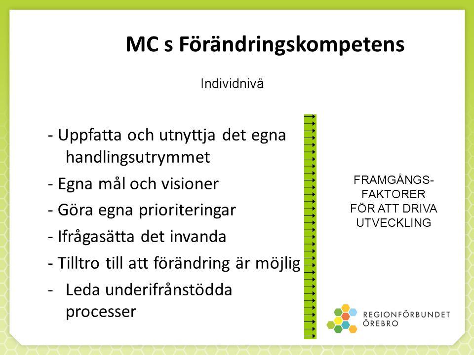 MC s Förändringskompetens - Uppfatta och utnyttja det egna handlingsutrymmet - Egna mål och visioner - Göra egna prioriteringar - Ifrågasätta det inva
