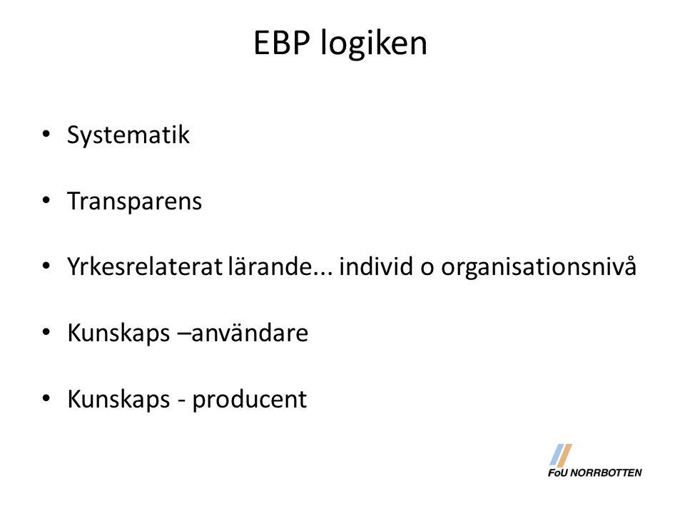 EBP logiken Systematik Transparens Yrkesrelaterat lärande... individ o organisationsnivå Kunskaps –användare Kunskaps - producent
