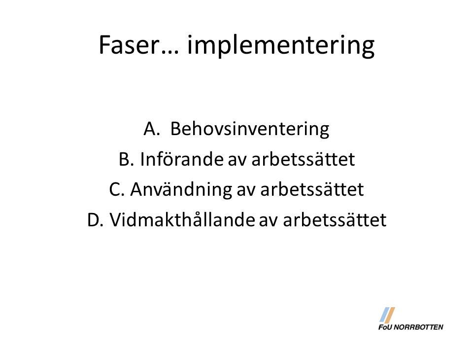 Faser… implementering A.Behovsinventering B. Införande av arbetssättet C. Användning av arbetssättet D. Vidmakthållande av arbetssättet