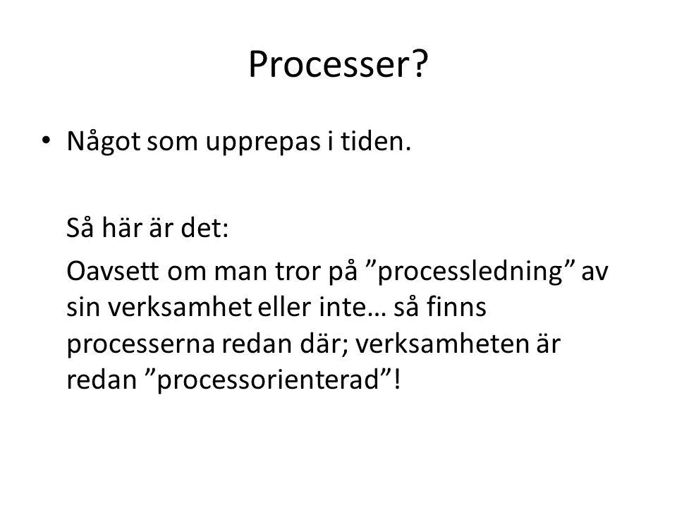 """Processer? Något som upprepas i tiden. Så här är det: Oavsett om man tror på """"processledning"""" av sin verksamhet eller inte… så finns processerna redan"""
