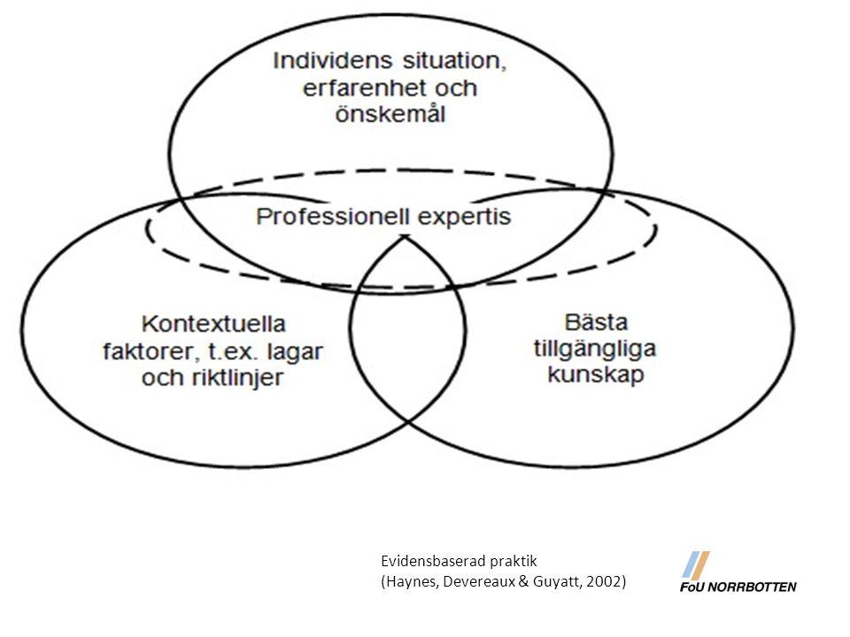 Evidensbaserad praktik (Haynes, Devereaux & Guyatt, 2002)