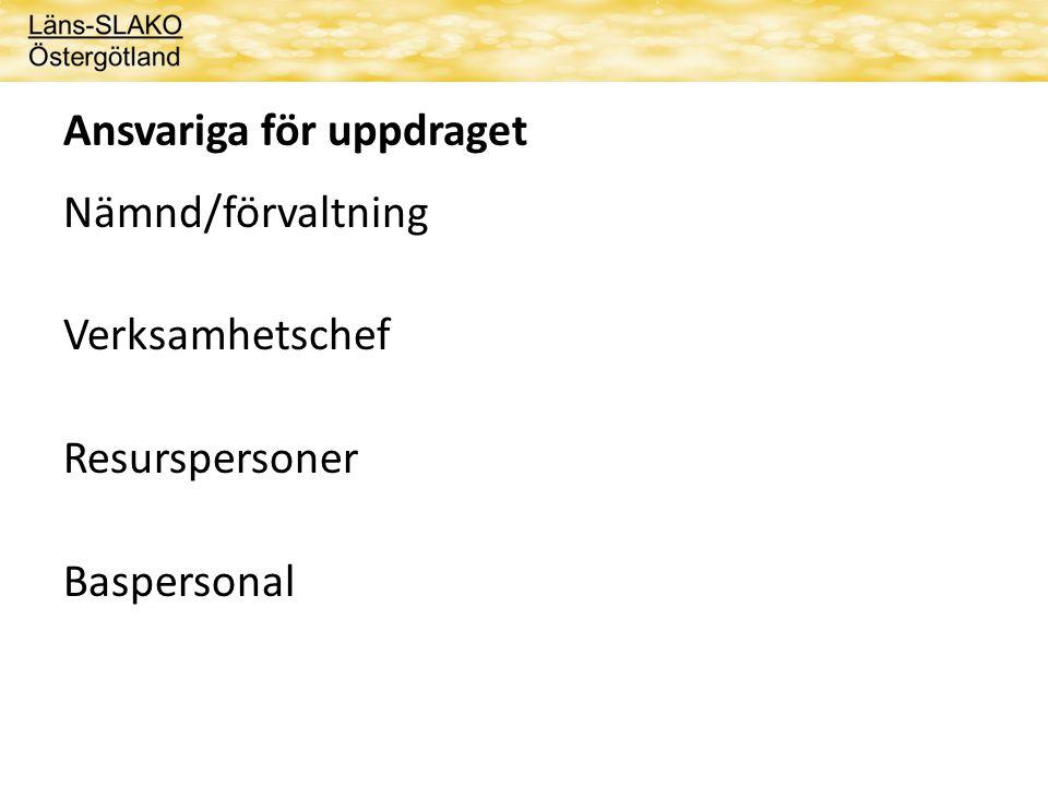 Nämnd/förvaltning Verksamhetschef Resurspersoner Baspersonal Ansvariga för uppdraget