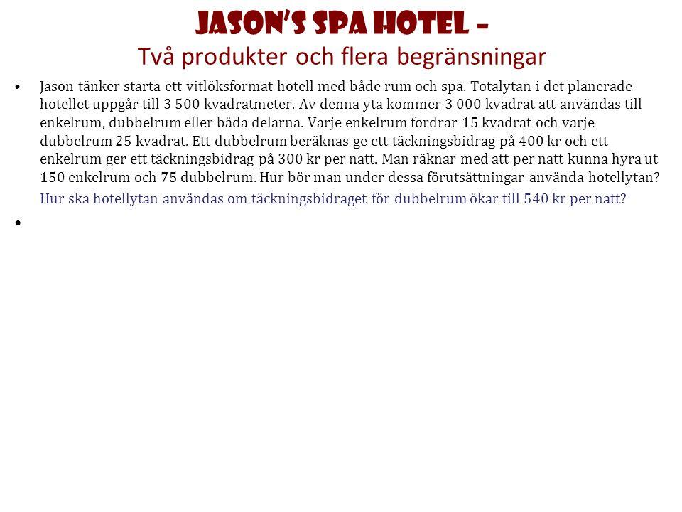 JASON's SPA HOTEL – Två produkter och flera begränsningar Jason tänker starta ett vitlöksformat hotell med både rum och spa. Totalytan i det planerade