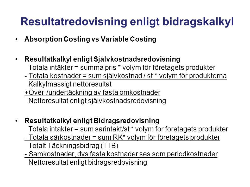 Resultatredovisning enligt bidragskalkyl Absorption Costing vs Variable Costing Resultatkalkyl enligt Självkostnadsredovisning Totala intäkter = summa