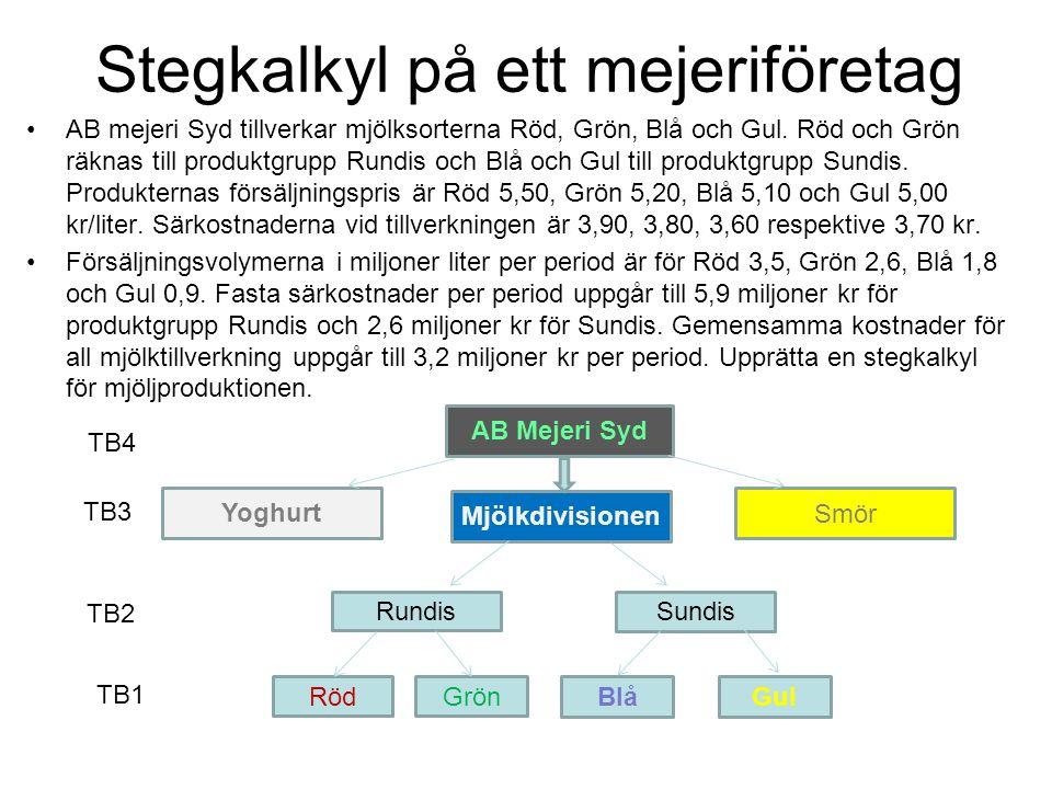 Stegkalkyl på ett mejeriföretag AB mejeri Syd tillverkar mjölksorterna Röd, Grön, Blå och Gul. Röd och Grön räknas till produktgrupp Rundis och Blå oc