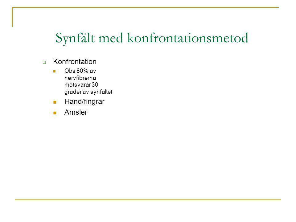 Synfält med konfrontationsmetod  Konfrontation Obs 80% av nervfibrerna motsvarar 30 grader av synfältet Hand/fingrar Amsler
