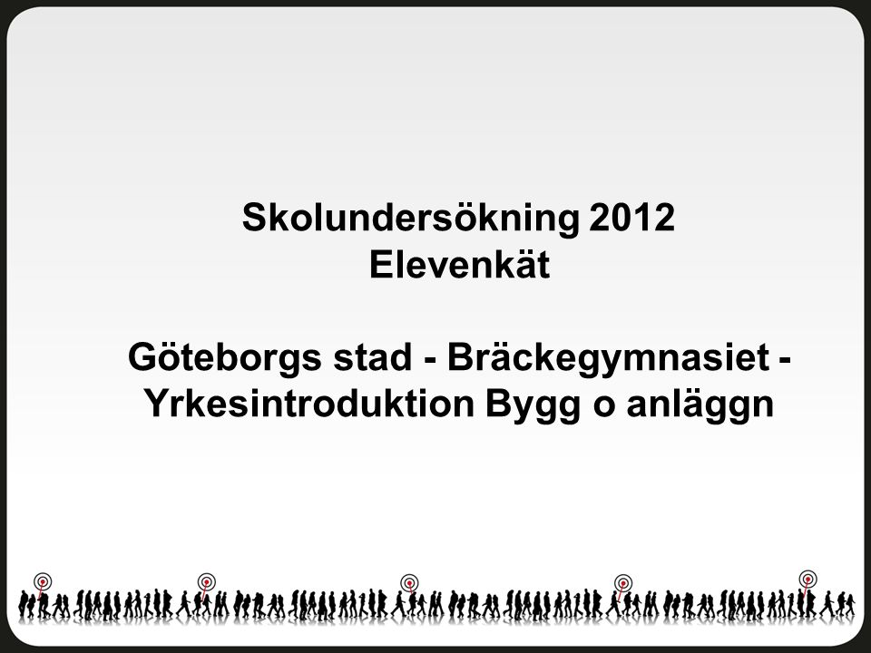 Delaktighet och inflytande Göteborgs stad - Bräckegymnasiet - Yrkesintroduktion Bygg o anläggn Antal svar: 16 av 18 elever Svarsfrekvens: 89 procent